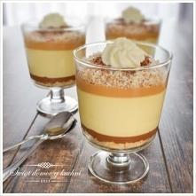 Deser kokosowo-kajmakowy       1 szklanka pokruszonych ciasteczek Digestive (...