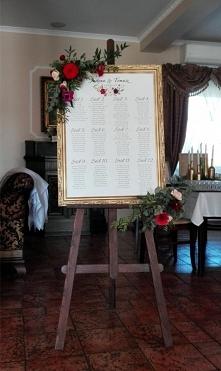 Układ stołów na sztaludze