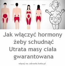 Sprawdzone rady endokrynologów.