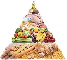 Zasady prawidłowego żywienia