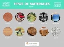 Tipos de materiales.