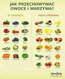 Przechowywanie warzyw i owoców.
