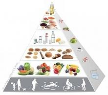 piramida żywieniowa z opisem