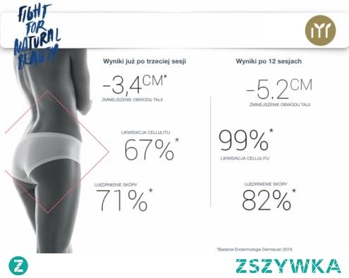 Endermologia - skuteczna metoda zwalczania cellulitu, idealny zabieg na lato. Bikini już nie takie straszne!