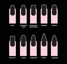 A Ty, który kształt nosisz ?