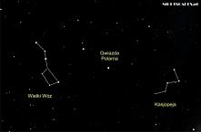 Jak odnaleźć Gwiazdę Polarną?