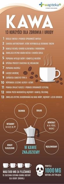 *** Kawa dla zdrowia i urody