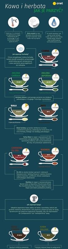 Jak parzyć kawę i herbatę? ...