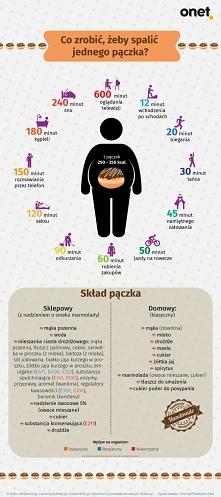 Jak spalić kalorie z jednego pączka? [INFOGRAFIKA]