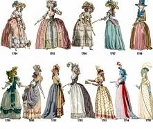 Moda lata 1784 - 1795.