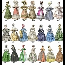 Moda lata 1828 - 1848.