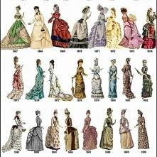 Moda lata 1867 - 1890.