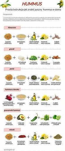 Kto lubi hummus, kilka propozycji na zrobienie go samemu w domu