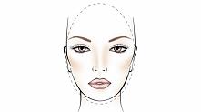Konturowanie twarzy to coś ...