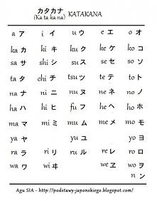 ~Katakana ~
