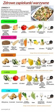 Przepisy na zdrowe zapiekanki warzywne:  #fit, #pureorganic, #zdroważywność, #zdrowedania, #zdrowejedzenie, #zdroweobiady, #zdroweposiłki, #zdroweprodukty, #zdroweprzepisy, #zdr...