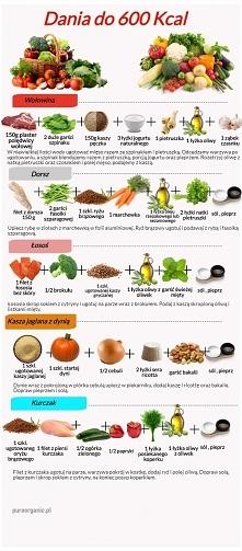 Dania do 600 Kcal, zdrowe i pożywne. #daniado600kcal, #fit, #pureorganic, #zd...