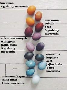 Wielkanoc *.*