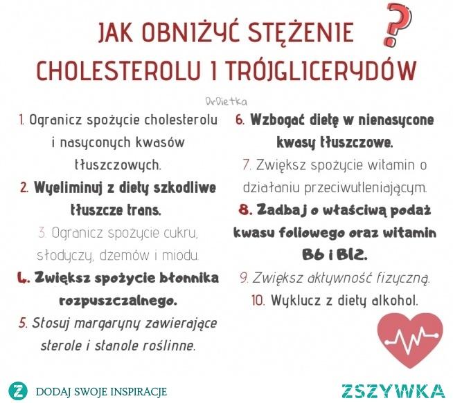 Jak obniżyć stężenie cholesterolu we krwi? Praktyczne wskazówki :)