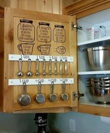 Kitchen, kuchnia, podzialka