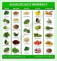 Alkaizujace minerały