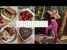 CO JEM W CIĄGU DNIA? | FOOD...