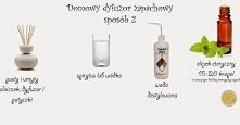 dyfuzor