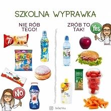 Zdrowe nawyki żywieniowe wp...