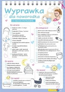wyprawka dla noworodka lista