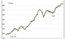 Ceny rosną średnio w tempie...