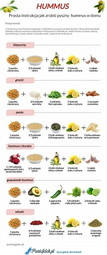 W kuchni * pyszny hummus w ...