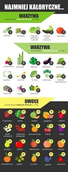 najmniej kaloryczne warzywa