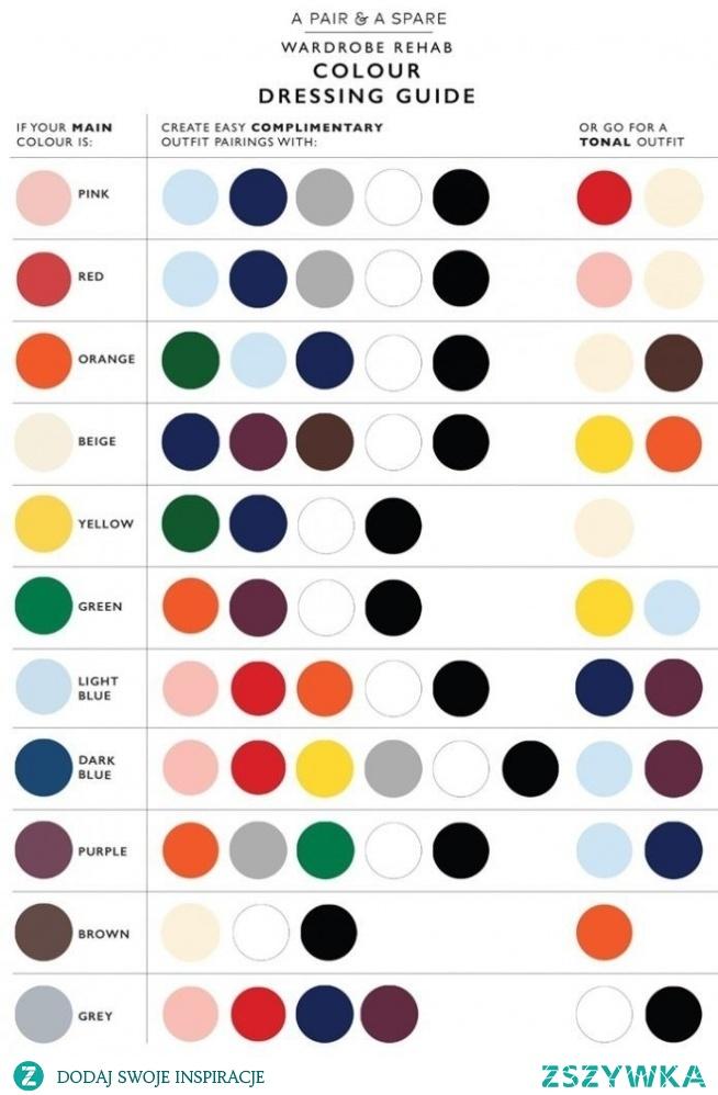 Dopasowanie kolorow