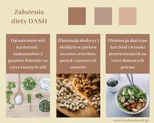 Poznaj założenia diety DASH i ciesz się dobrym zdrowiem :)