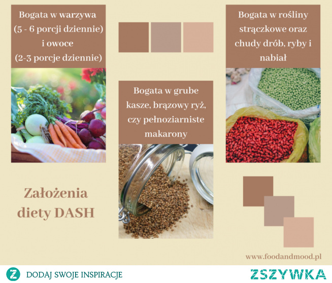 Poznaj założenia diety DASH - najlepszej diety w leczeniu nadciśnienia tętniczego.