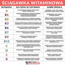 #sciaga#witaminy