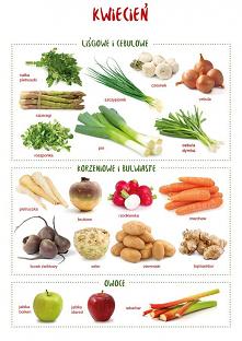 Warzywa i owoce sezonowe w kwietniu. Chociaż wiadomo, że jemy owoce i warzywa na jakie mamy ochotę :)